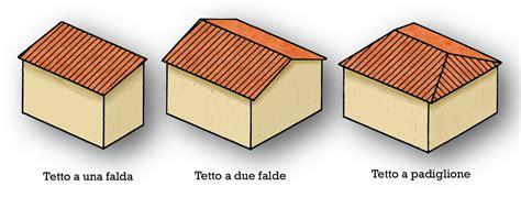 Tetti A Falde Tipologie tetto pendenza minima delle falde edilizia in un click