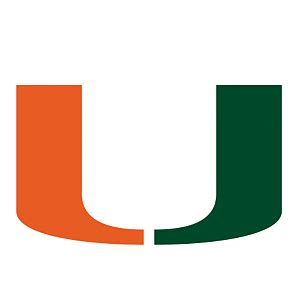 Personalized Name Wall Decor Miami Hurricanes Fathead Wall Decals Amp More Shop College