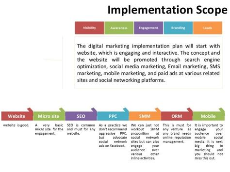 Implementation Scope Website Micro Site Seo Ppc Smm Orm Mobile The Digital Marketing Digital Marketing Scope Of Work Template