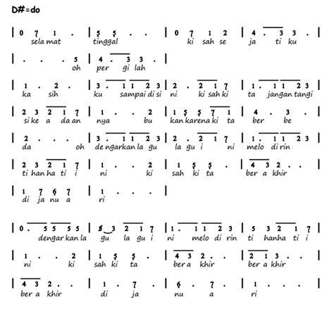 download mp3 hidup ini adalah kesempatan not angka not piano not pianika not balok note angka piano