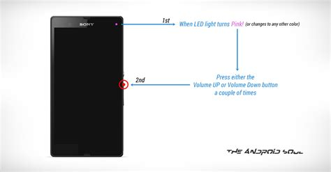 reset android z3 sony xperia z3 compact recovery mode