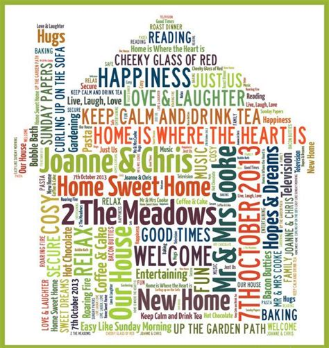 synonym for house house personalised word art for new home family