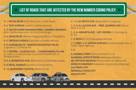 mmda number coding scheme directions routes maps mmda apprehended nearly 700 violators of expanded number