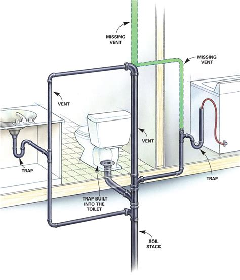 how do bathtub drains work how does plumbing work greg s plumbing and heating services