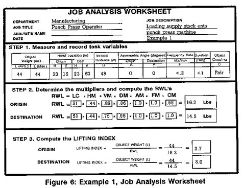 lift study template applications manual for the revised niosh lifting equation