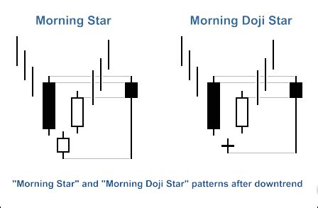 candlestick pattern expert advisor expert advisors mql5 wizard trade signals based on