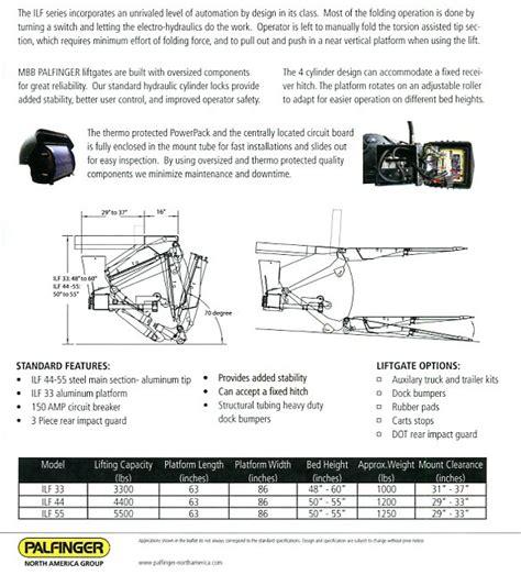 eagle lift gate truck wiring diagrams kia soul parts