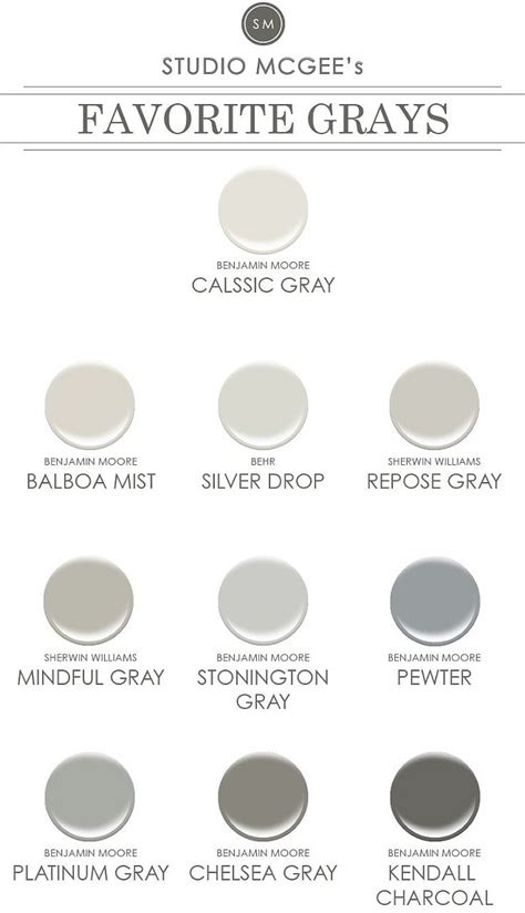 benjamin moore favorite grays 2016 paint color ideas for your home wanted one magazine