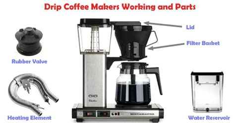 espresso maker how it works how does a drip coffee maker work