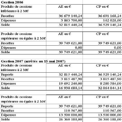 grille de chantier 3702 n 176 923 rapport d information de mm jean louis dumont et