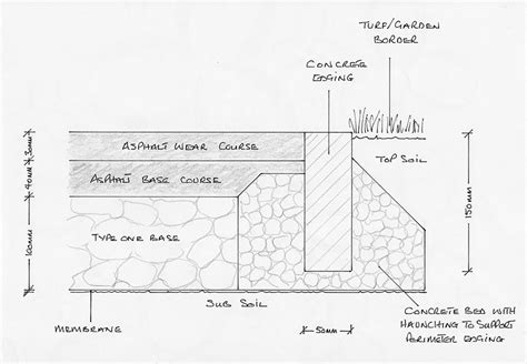 what is a course section gary cooper paving cross section showing base course and