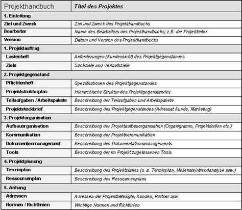 Vorlage Word Pflichtenheft projektplanung und projektoptimierung mit ms project 2003