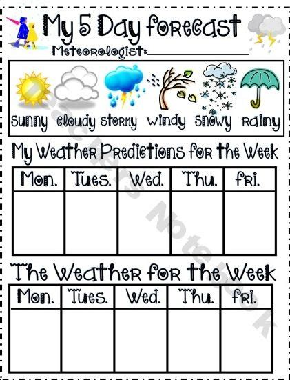 great weather chart for the week that teaches prediction
