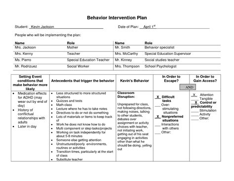 Behavior Modification Plan Template by Chart Template Category Page 12 Efoza