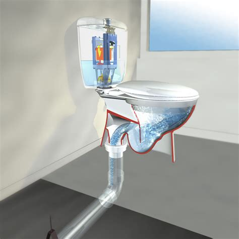 Plumbing Flushing by Het Dual Flush Watersense Caroma Toilet Furniture Home