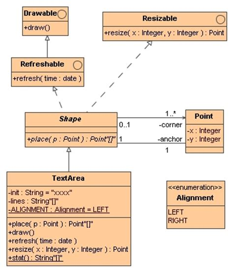 uml class diagram enumeration diagram class enum gallery how to guide and refrence