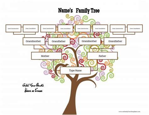 Family Tree Maker Family Tree Templates Tree Templates Family Tree Maker Free Family Tree Family Tree Maker Free Template
