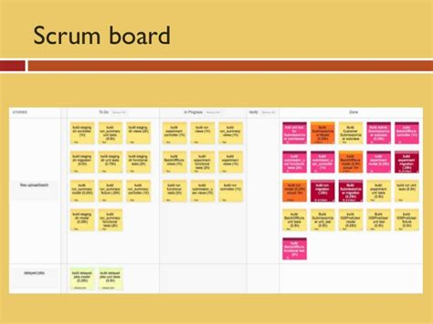 sample for contract agreement small team scrum and kanban