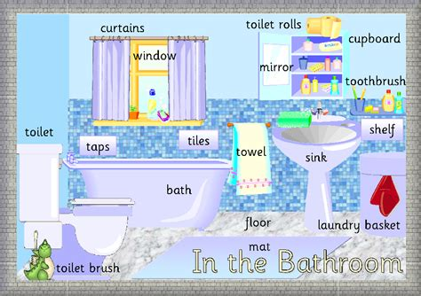 bathroom words in english english kids fun in the bathroom