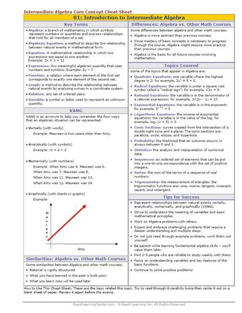 Credit Maths Formula Sheet Math On Calculus Trigonometry And Algebra