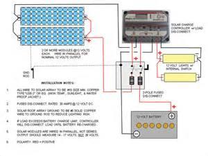 renogy solar panel wiring kits renogy free engine image for user manual