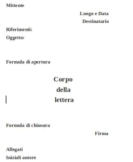 impostazione lettere formale come impostare una lettera commerciale soldioggi
