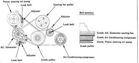 applied petroleum reservoir engineering solution manual 2000 mitsubishi diamante auto manual service manual how to change a powersteering hose 2000 isuzu vehicross mitsubishi lancer fix