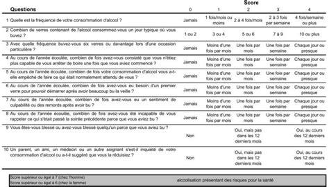 Modèle De Questionnaire
