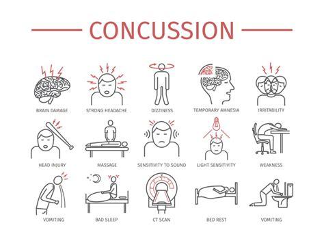 concussion and light sensitivity concussion sensitivity to light decoratingspecial com
