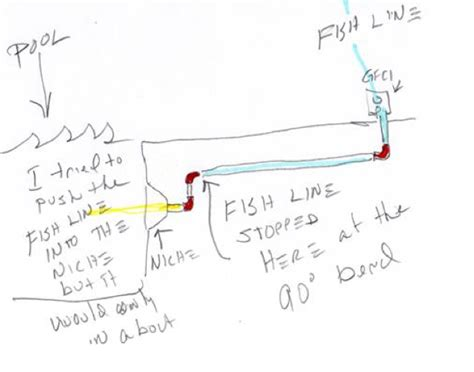 pool light wiring diagram efcaviation com