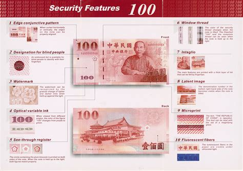 currency converter twd to usd 100 taiwan dollar 7 gbp