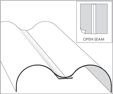 pattern allowances and their construction using seam allowances to support silhouette the cutting