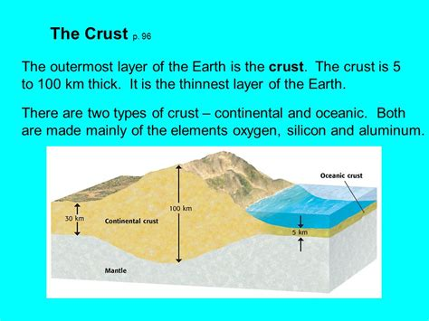 Section Of The Earth Below The Crust by Inside The Earth Chapter 4 Section 1 P Vocabulary 1