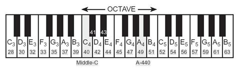 back number piano musicnotes101 lessons on how to read and write sheet music