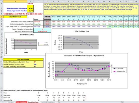 %name Rca Document Template   Office Timeline: Free Timeline Templates for Professionals