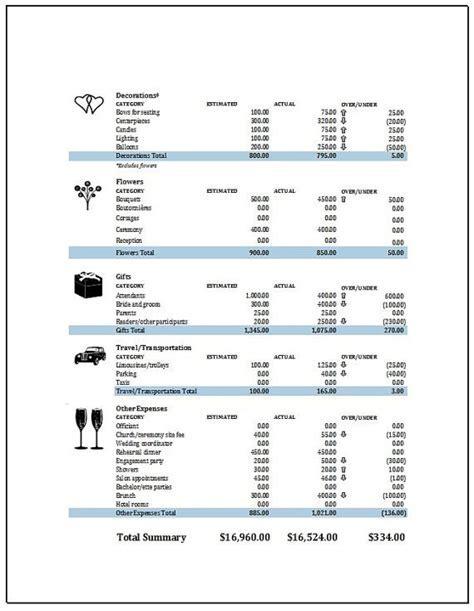 Microsoft Excel Wedding Budget Spreadsheet,wedding budget