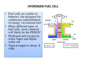 Fuel Cell Electric Vehicles Ppt Hydrogen Fuel Cell Vehicle Ppt