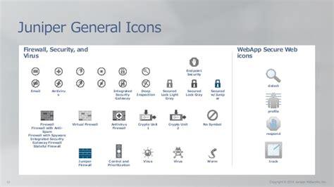 juniper visio stencil juniper ssg icon free icons