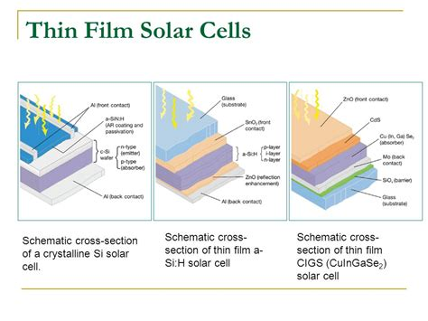 solar panel schematic diagram wiring diagram