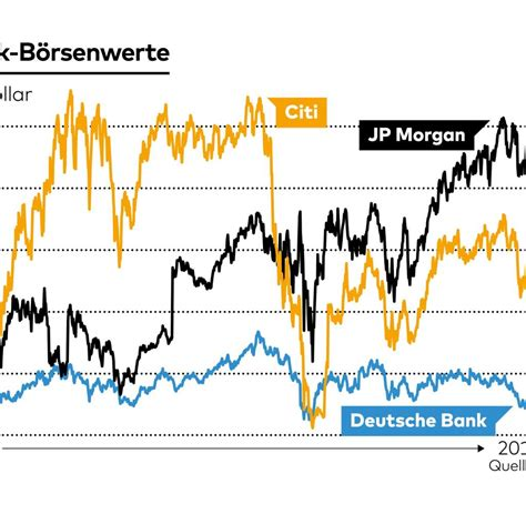 deutsche bank bilanzsumme deutsche bank ist weltweit das gr 246 223 te systemrisiko welt