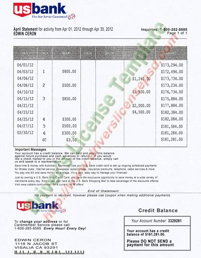 Us Bank Statement Template Drivers License Fake Drivers License Drivers License Psd U S Bank Statement Psd