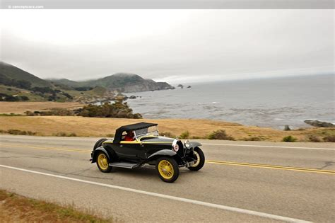 Sale 40a auction results and sales data for 1931 bugatti type 40a