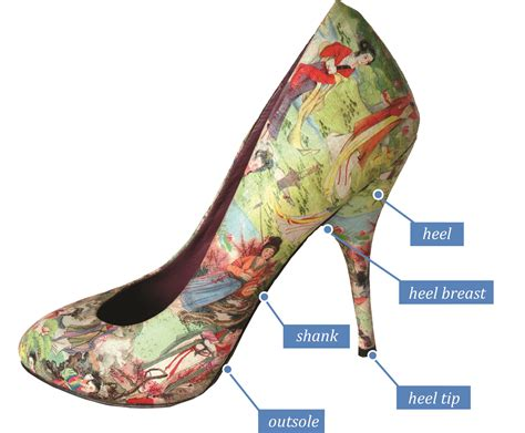 stylecurated style survival high heel shoes part
