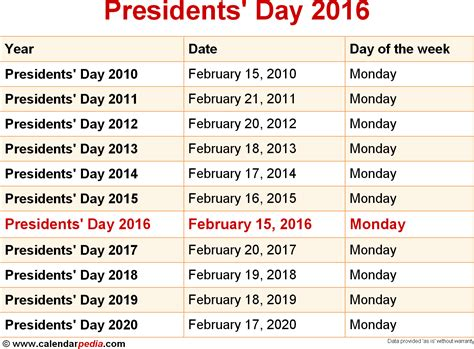 2016 Presidential Election Calendar Presidents Day 2016 Dates