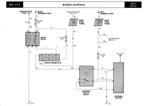 28 jaguar wiring diagram color codes jaguar