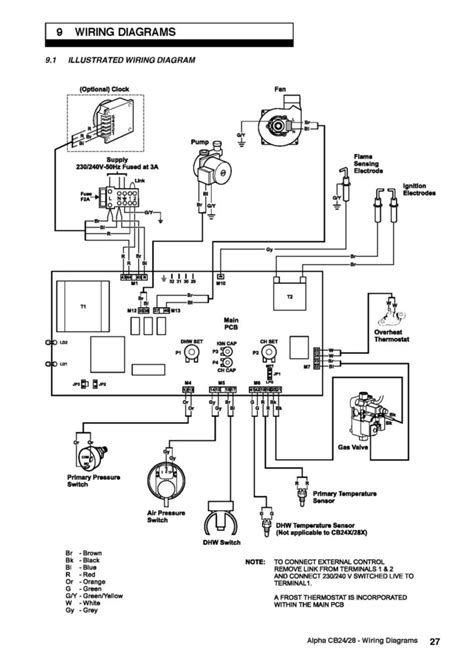 boiler wiring diagram for thermostat wiring diagram and