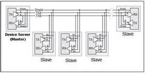 rs485 wiring diagram modbus rtu wiring mifinder co