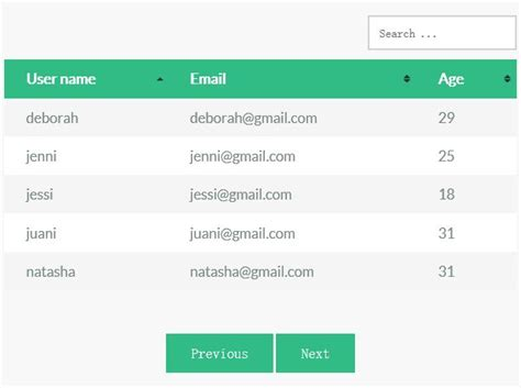 Json Table by Flat Ajax Json Table Plugin With Jquery Table Populator