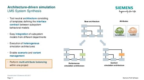Exploring Thousands Of Configurations Find The Best Design Out Of In System Integration Contract Template