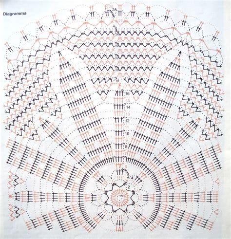 centro tavola all uncinetto relas 233 centrotavola all uncinetto schema
